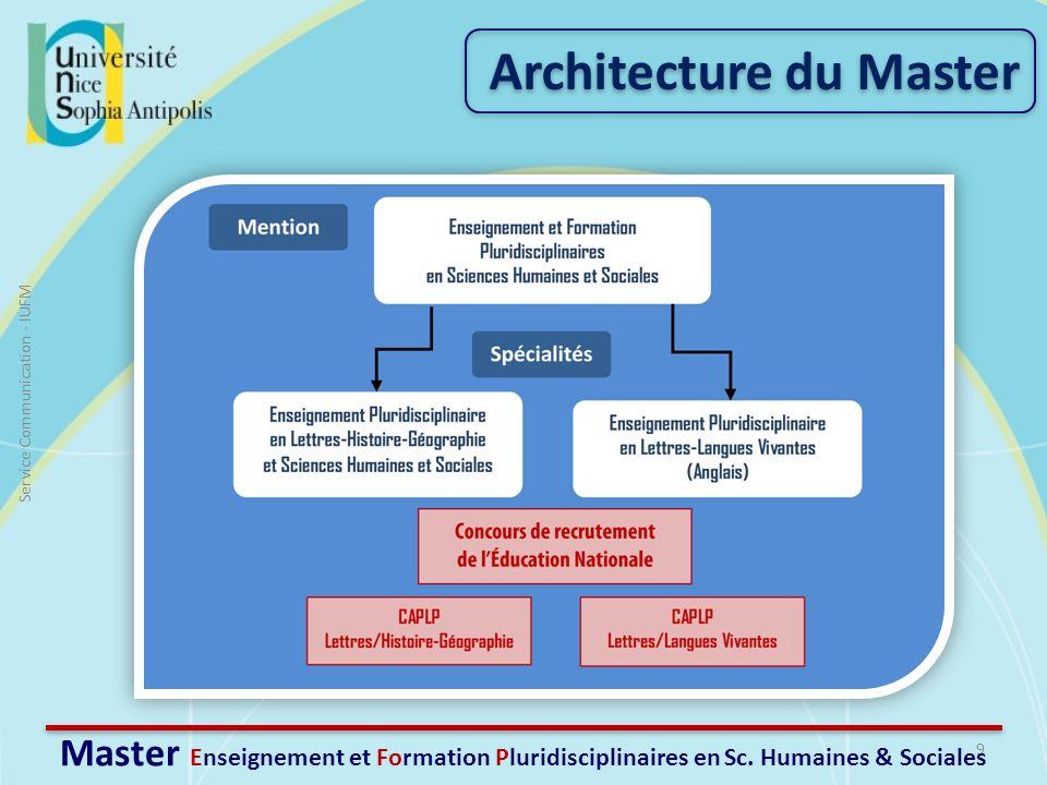 Architecture du Master 9 Service Communication - IUFM Master Enseignement et Formation Pluridisciplinaires en Sc. Humaines & Sociales