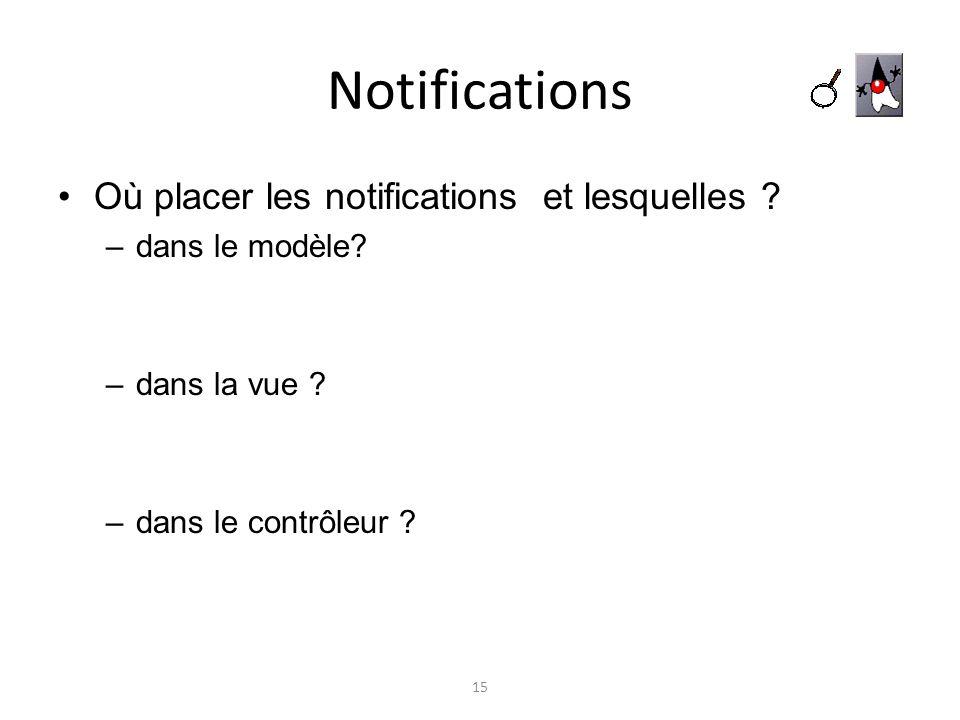 Notifications Où placer les notifications et lesquelles ? –dans le modèle? –dans la vue ? –dans le contrôleur ? 15