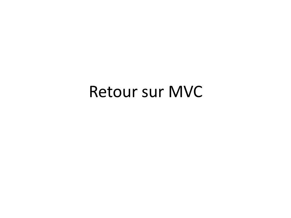 Rappel sur le patron MVC MVC pour Modèle-Vue-Contrôleur permet de séparer les données (M), linterface homme- machine (V) et la logique de contrôle (C) Impose une séparation en 3 couches : –M : représente les données de lapplication.