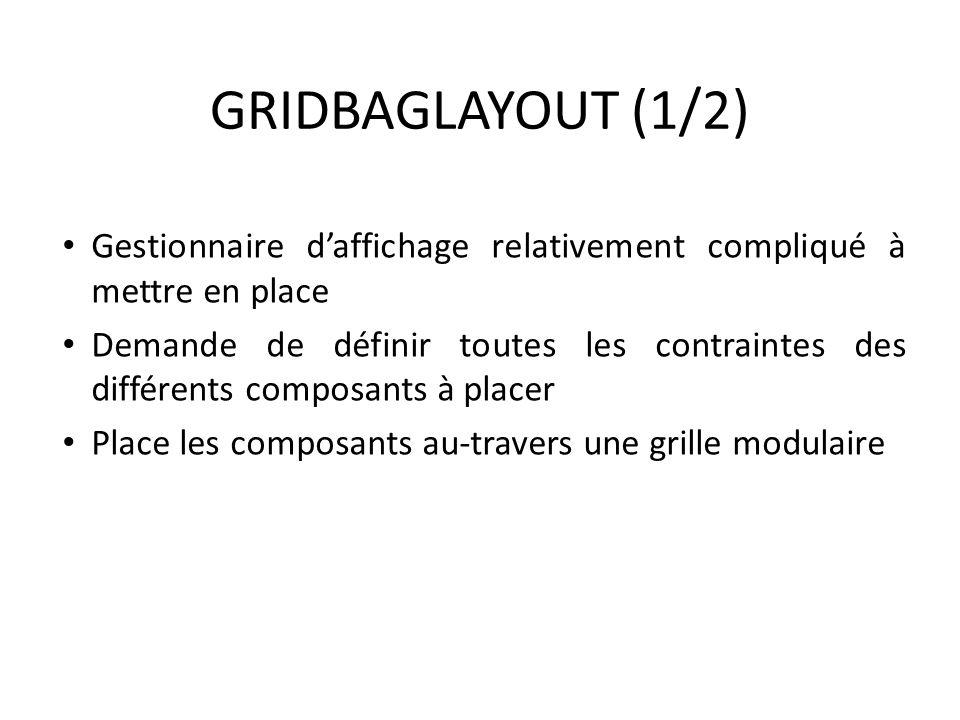GRIDBAGLAYOUT (1/2) Gestionnaire daffichage relativement compliqué à mettre en place Demande de définir toutes les contraintes des différents composan