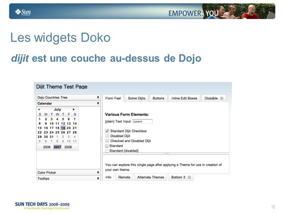 18 dijit est une couche au-dessus de Dojo Les widgets Doko