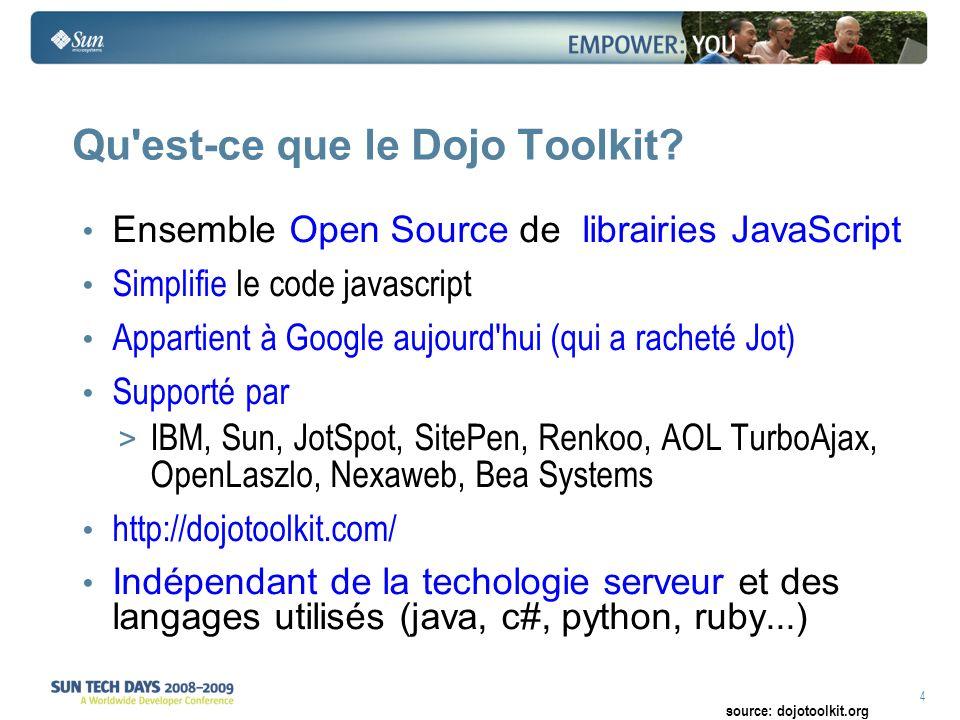 4 Qu est-ce que le Dojo Toolkit.