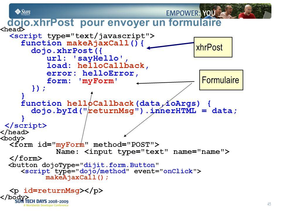 45 dojo.xhrPost pour envoyer un formulaire function makeAjaxCall(){ dojo.xhrPost({ url: sayHello , load: helloCallback, error: helloError, form: myForm }); } function helloCallback(data,ioArgs) { dojo.byId( returnMsg ).innerHTML = data; } Name: <button dojoType= dijit.form.Button makeAjaxCall(); xhrPost Formulaire
