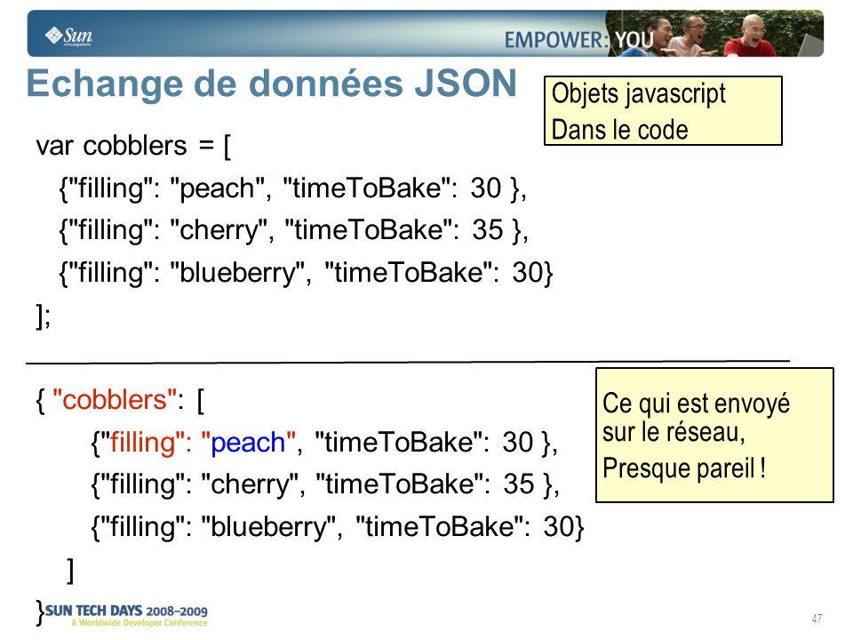 47 Echange de données JSON var cobblers = [ { filling : peach , timeToBake : 30 }, { filling : cherry , timeToBake : 35 }, { filling : blueberry , timeToBake : 30} ]; { cobblers : [ { filling : peach , timeToBake : 30 }, { filling : cherry , timeToBake : 35 }, { filling : blueberry , timeToBake : 30} ] } Objets javascript Dans le code Ce qui est envoyé sur le réseau, Presque pareil !