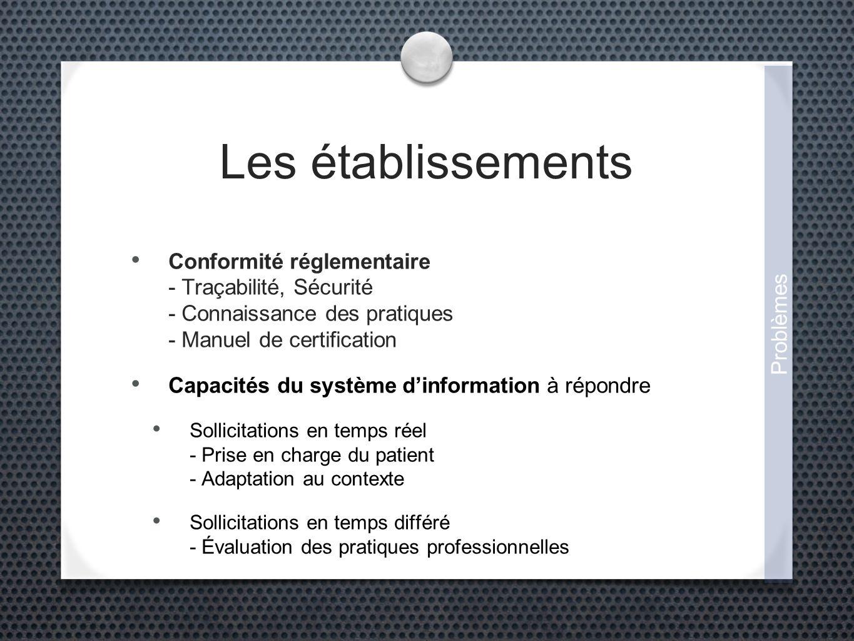Les établissements Conformité réglementaire - Traçabilité, Sécurité - Connaissance des pratiques - Manuel de certification Capacités du système dinfor