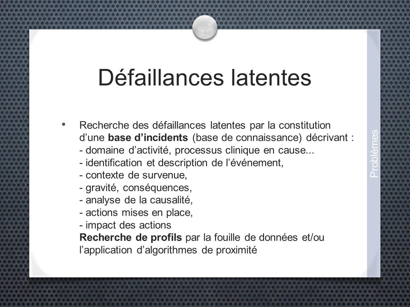 Défaillances latentes Recherche des défaillances latentes par la constitution dune base dincidents (base de connaissance) décrivant : - domaine dactivité, processus clinique en cause...