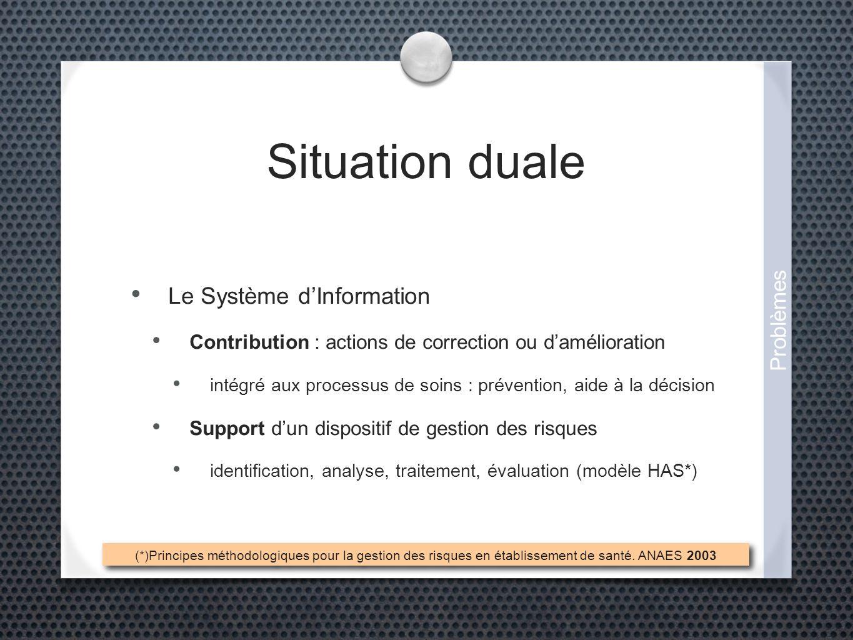 Situation duale Le Système dInformation Contribution : actions de correction ou damélioration intégré aux processus de soins : prévention, aide à la d