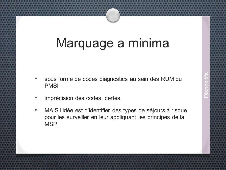 Marquage a minima sous forme de codes diagnostics au sein des RUM du PMSI imprécision des codes, certes, MAIS lidée est didentifier des types de séjours à risque pour les surveiller en leur appliquant les principes de la MSP Dispositifs