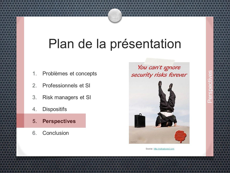 Plan de la présentation 1. Problèmes et concepts 2. Professionnels et SI 3. Risk managers et SI 4. Dispositifs 5. Perspectives 6. Conclusion Source :