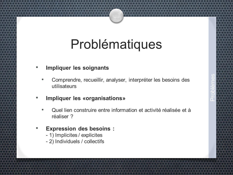 Problématiques Impliquer les soignants Comprendre, recueillir, analyser, interpréter les besoins des utilisateurs Impliquer les «organisations» Quel l