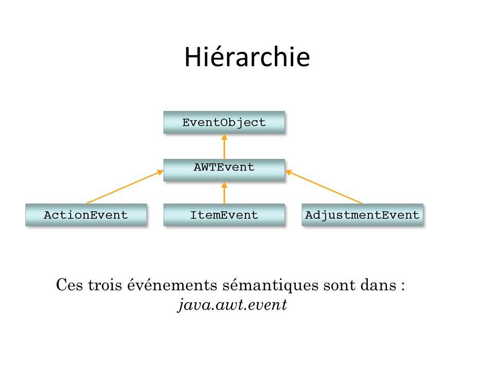 Hiérarchie Ces trois événements sémantiques sont dans : java.awt.event 139