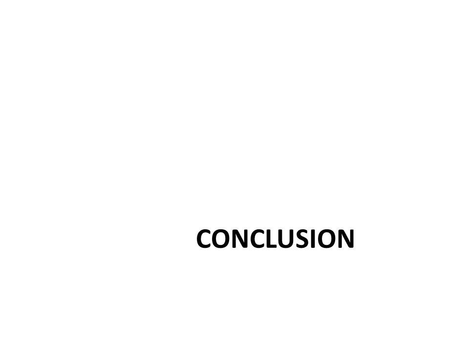 CONCLUSION 184