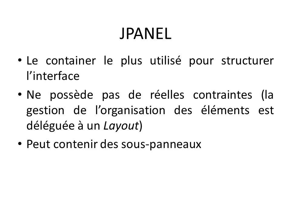JPANEL Le container le plus utilisé pour structurer linterface Ne possède pas de réelles contraintes (la gestion de lorganisation des éléments est dél