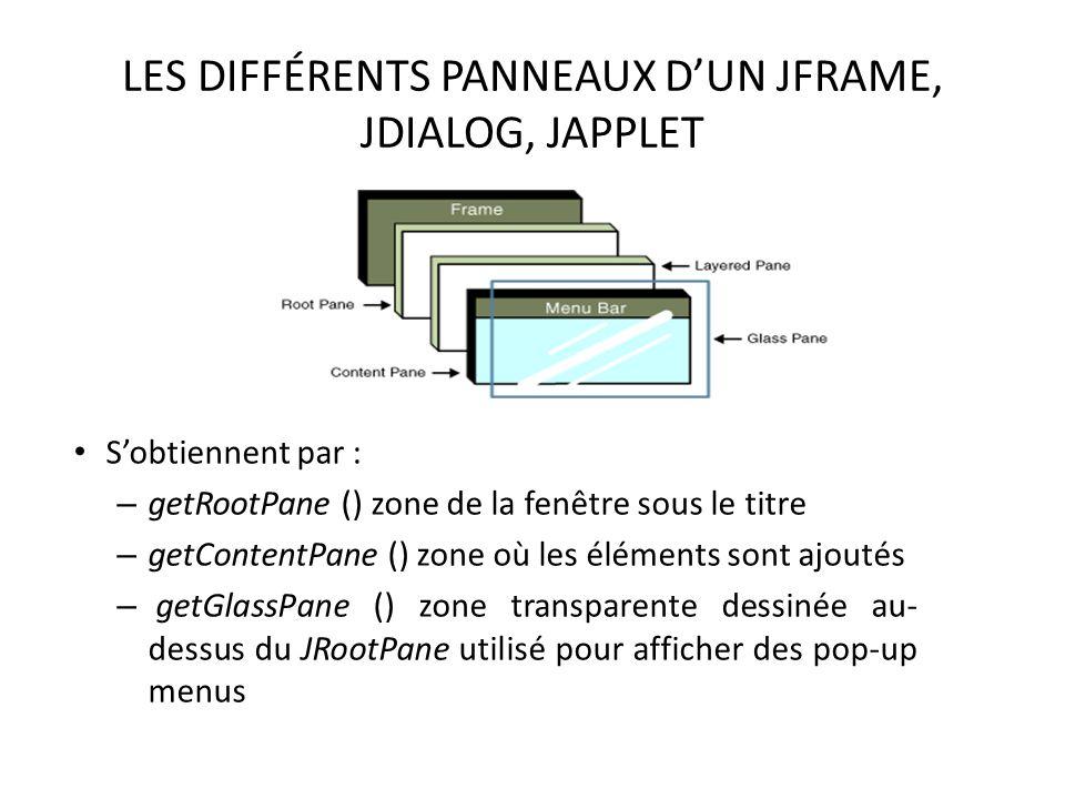 LES DIFFÉRENTS PANNEAUX DUN JFRAME, JDIALOG, JAPPLET Sobtiennent par : – getRootPane () zone de la fenêtre sous le titre – getContentPane () zone où l