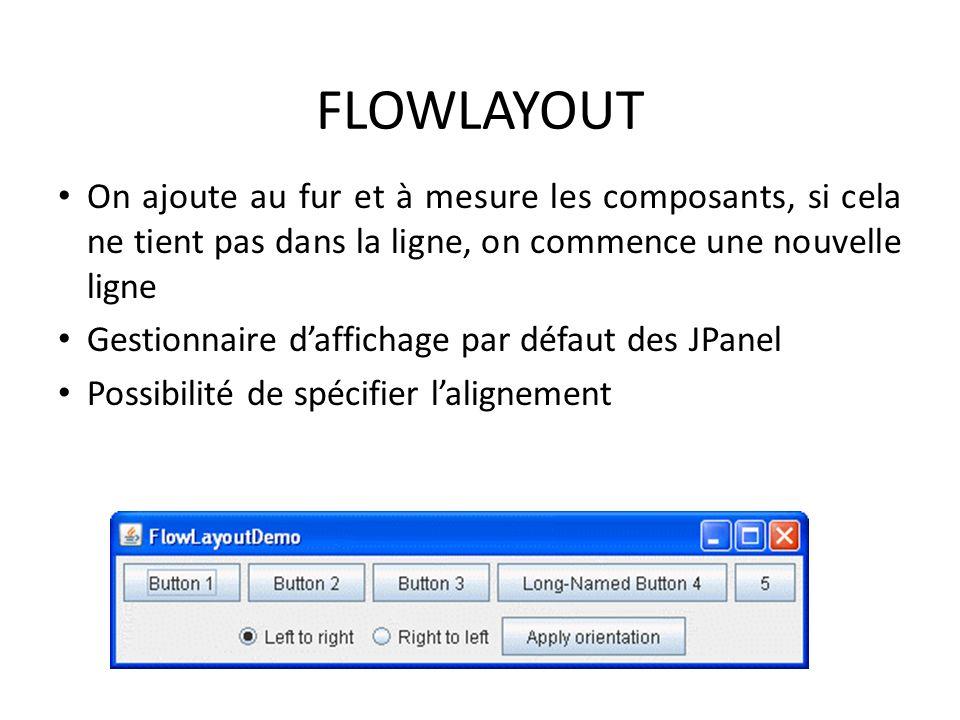 FLOWLAYOUT On ajoute au fur et à mesure les composants, si cela ne tient pas dans la ligne, on commence une nouvelle ligne Gestionnaire daffichage par
