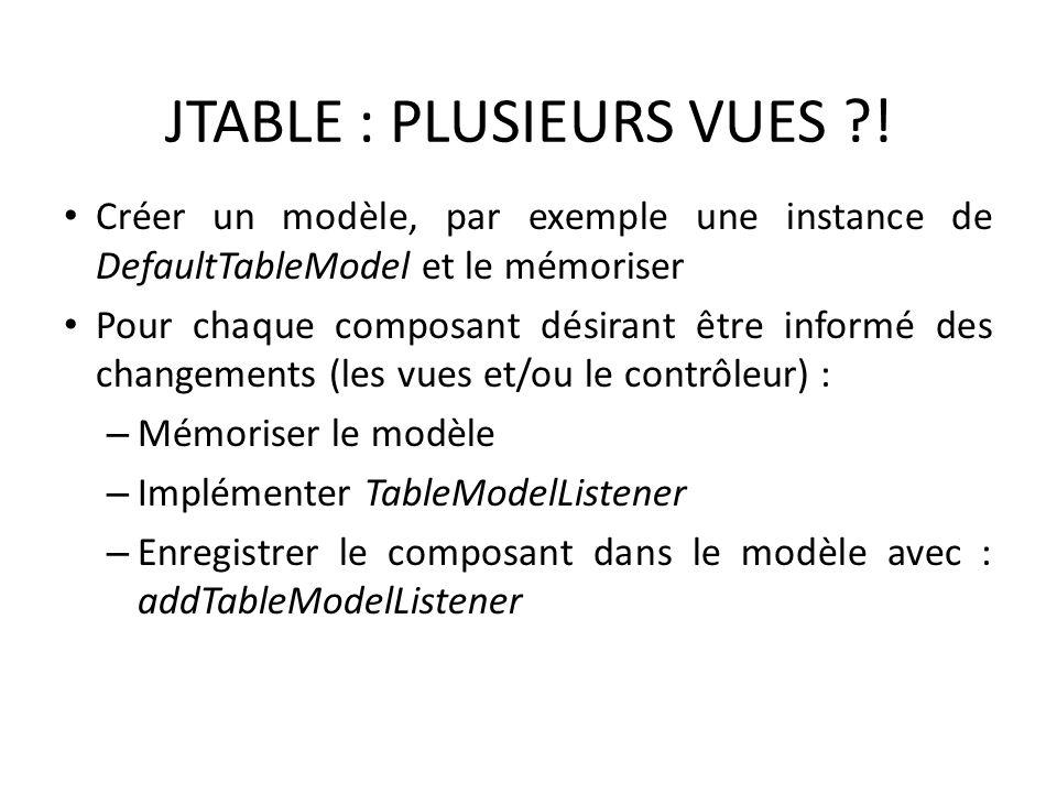 JTABLE : PLUSIEURS VUES ?! Créer un modèle, par exemple une instance de DefaultTableModel et le mémoriser Pour chaque composant désirant être informé