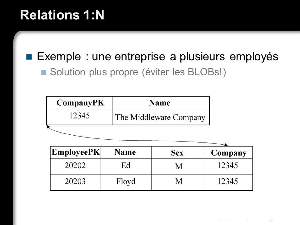 Relations 1:N Exemple : une entreprise a plusieurs employés Solution plus propre (éviter les BLOBs!)