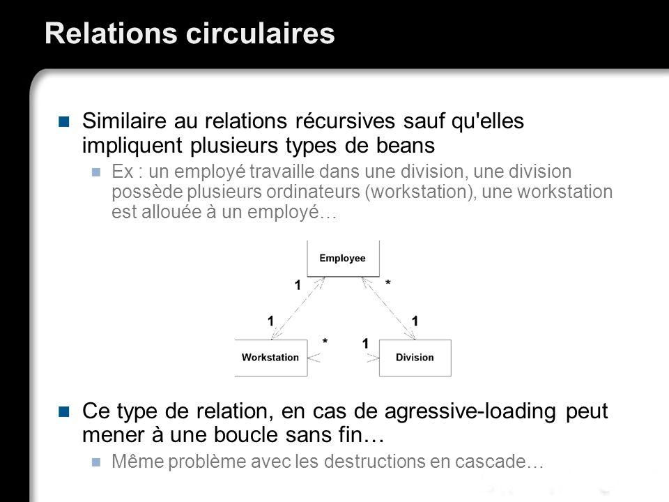 Relations circulaires Similaire au relations récursives sauf qu'elles impliquent plusieurs types de beans Ex : un employé travaille dans une division,