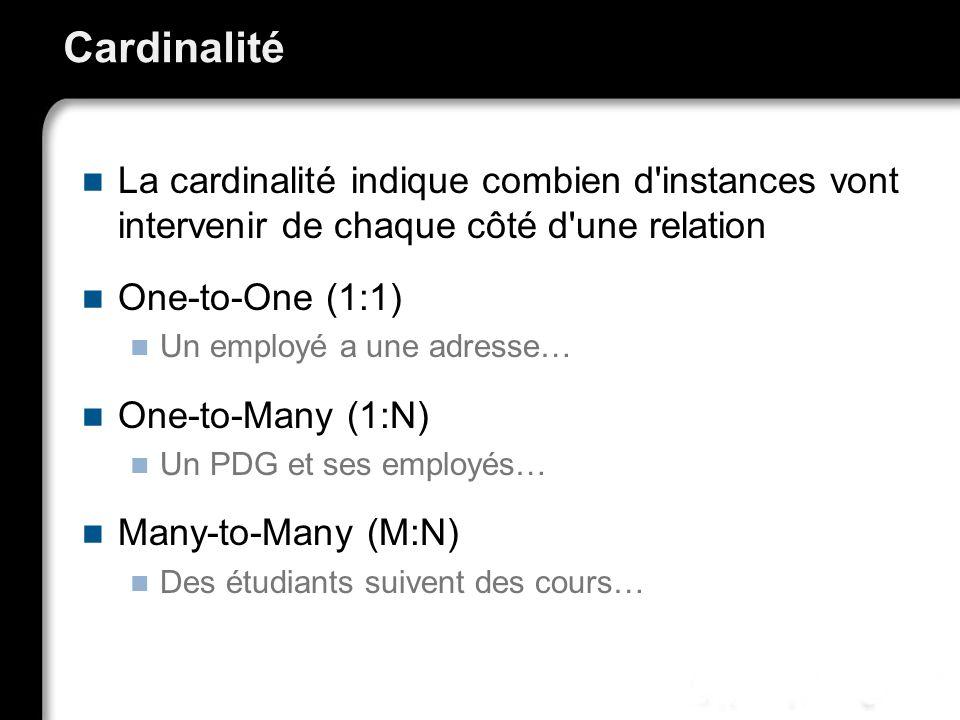 Cardinalité La cardinalité indique combien d'instances vont intervenir de chaque côté d'une relation One-to-One (1:1) Un employé a une adresse… One-to