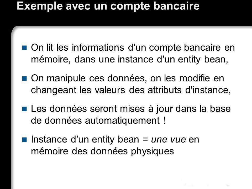 Exemple avec un compte bancaire On lit les informations d'un compte bancaire en mémoire, dans une instance d'un entity bean, On manipule ces données,