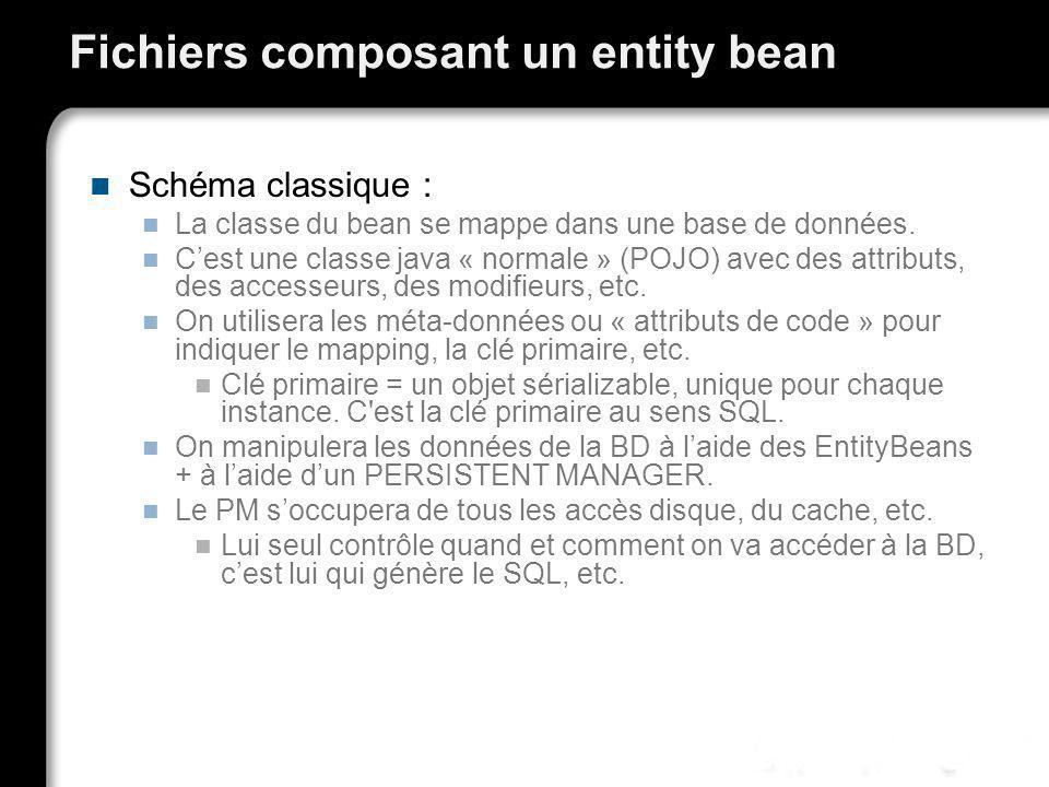 Fichiers composant un entity bean Schéma classique : La classe du bean se mappe dans une base de données. Cest une classe java « normale » (POJO) avec
