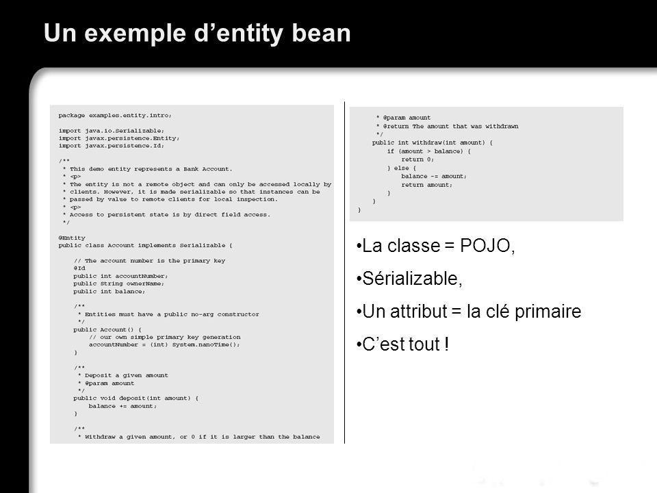 Un exemple dentity bean La classe = POJO, Sérializable, Un attribut = la clé primaire Cest tout !