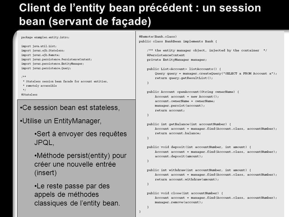 Client de lentity bean précédent : un session bean (servant de façade) Ce session bean est stateless, Utilise un EntityManager, Sert à envoyer des req