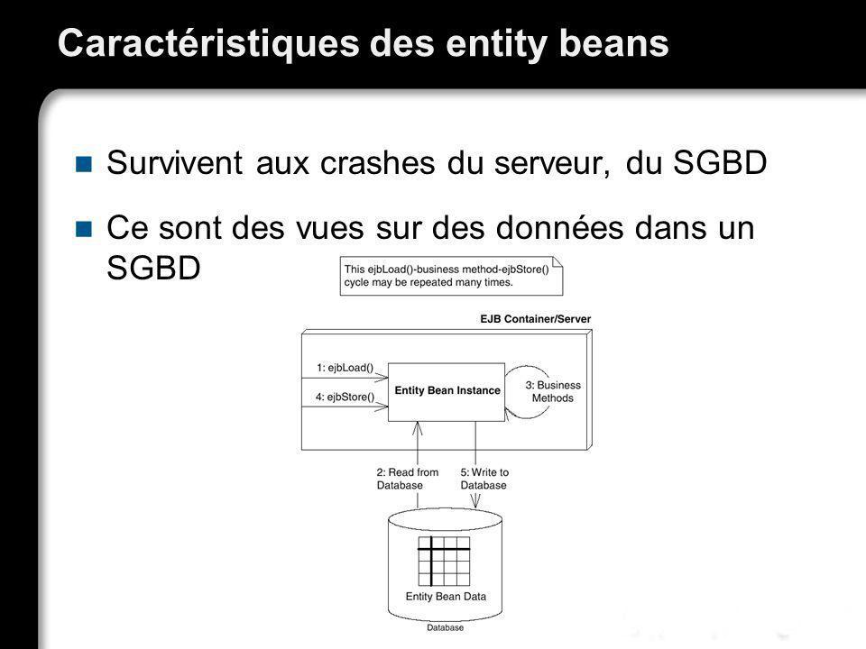 Caractéristiques des entity beans Survivent aux crashes du serveur, du SGBD Ce sont des vues sur des données dans un SGBD