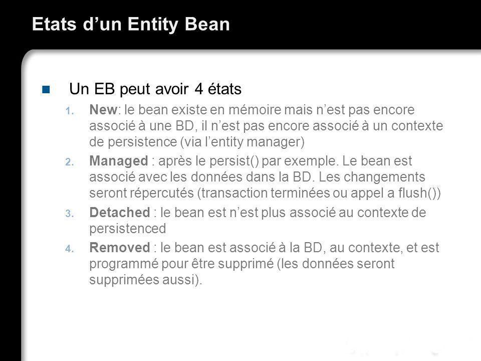 Etats dun Entity Bean Un EB peut avoir 4 états 1. New: le bean existe en mémoire mais nest pas encore associé à une BD, il nest pas encore associé à u