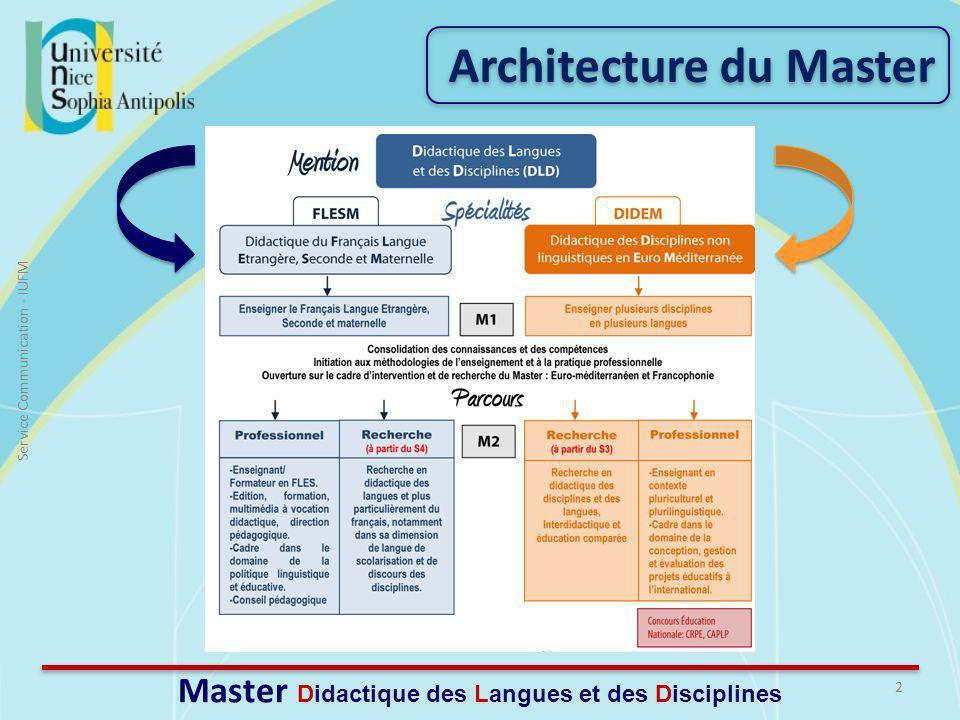 Architecture du Master 2 Service Communication - IUFM Master Didactique des Langues et des Disciplines