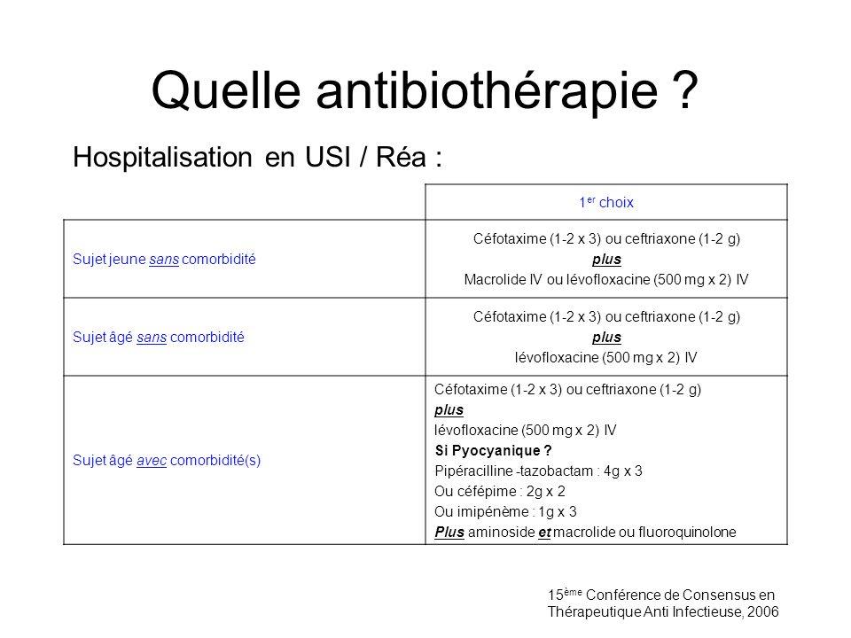 Quelle antibiothérapie ? 1 er choix Sujet jeune sans comorbidité Céfotaxime (1-2 x 3) ou ceftriaxone (1-2 g) plus Macrolide IV ou lévofloxacine (500 m