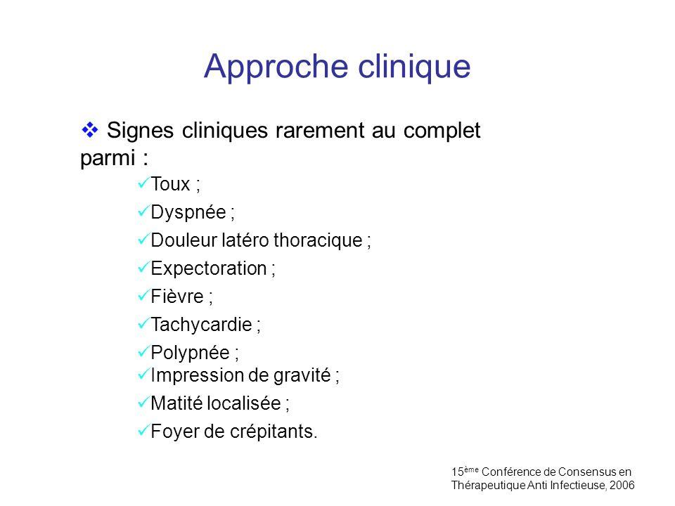 Approche clinique Signes cliniques rarement au complet parmi : Toux ; Dyspnée ; Douleur latéro thoracique ; Expectoration ; Fièvre ; Tachycardie ; Pol