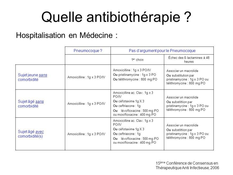 Quelle antibiothérapie ? Pneumocoque ?Pas dargument pour le Pneumocoque 1 er choix Échec des ß lactamines à 48 heures Sujet jeune sans comorbidité Amo