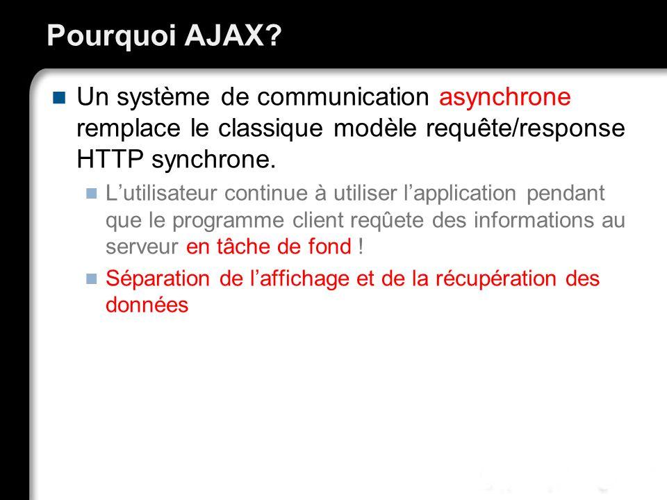 Pourquoi AJAX? Un système de communication asynchrone remplace le classique modèle requête/response HTTP synchrone. Lutilisateur continue à utiliser l