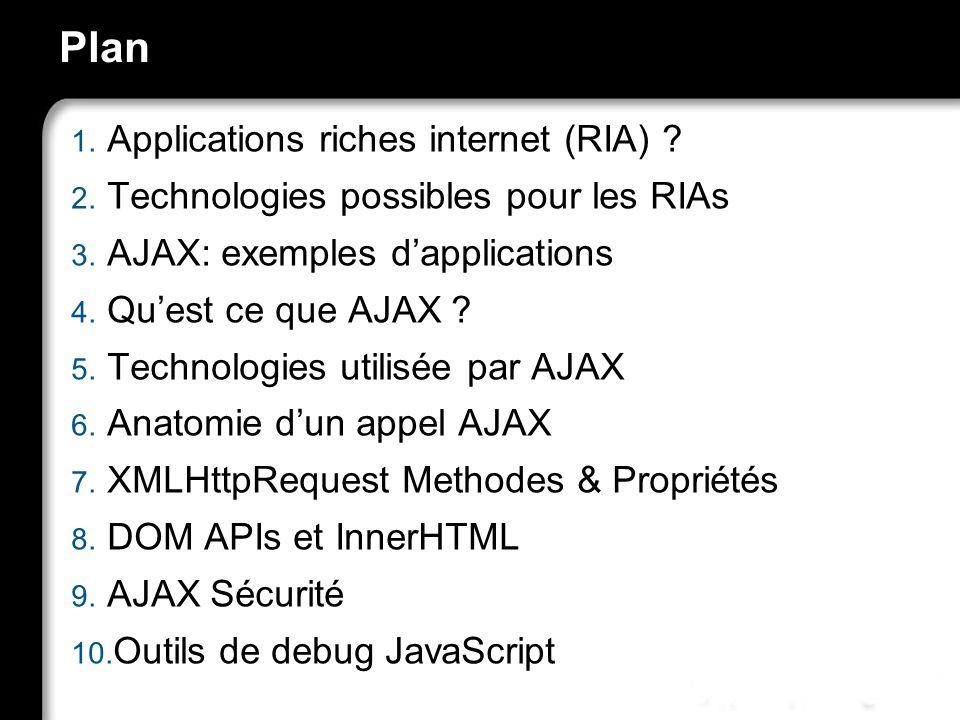 Plan 1. Applications riches internet (RIA) ? 2. Technologies possibles pour les RIAs 3. AJAX: exemples dapplications 4. Quest ce que AJAX ? 5. Technol