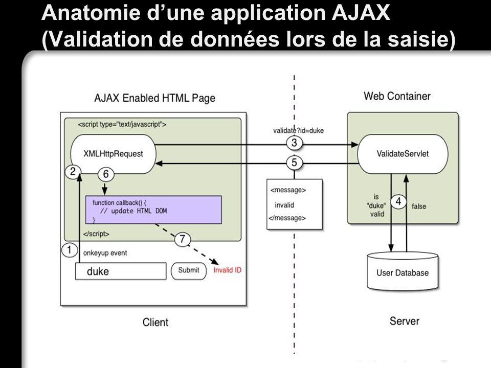 Anatomie dune application AJAX (Validation de données lors de la saisie)