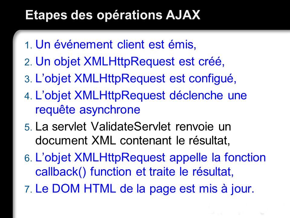 Etapes des opérations AJAX 1. Un événement client est émis, 2. Un objet XMLHttpRequest est créé, 3. Lobjet XMLHttpRequest est configué, 4. Lobjet XMLH
