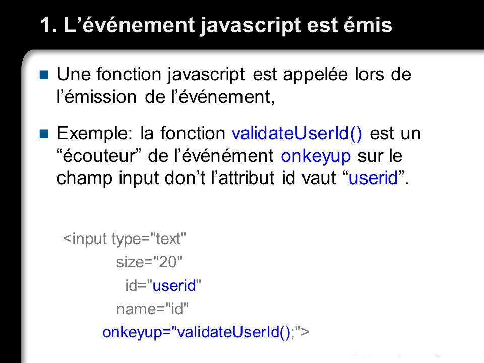 1. Lévénement javascript est émis Une fonction javascript est appelée lors de lémission de lévénement, Exemple: la fonction validateUserId() est un éc