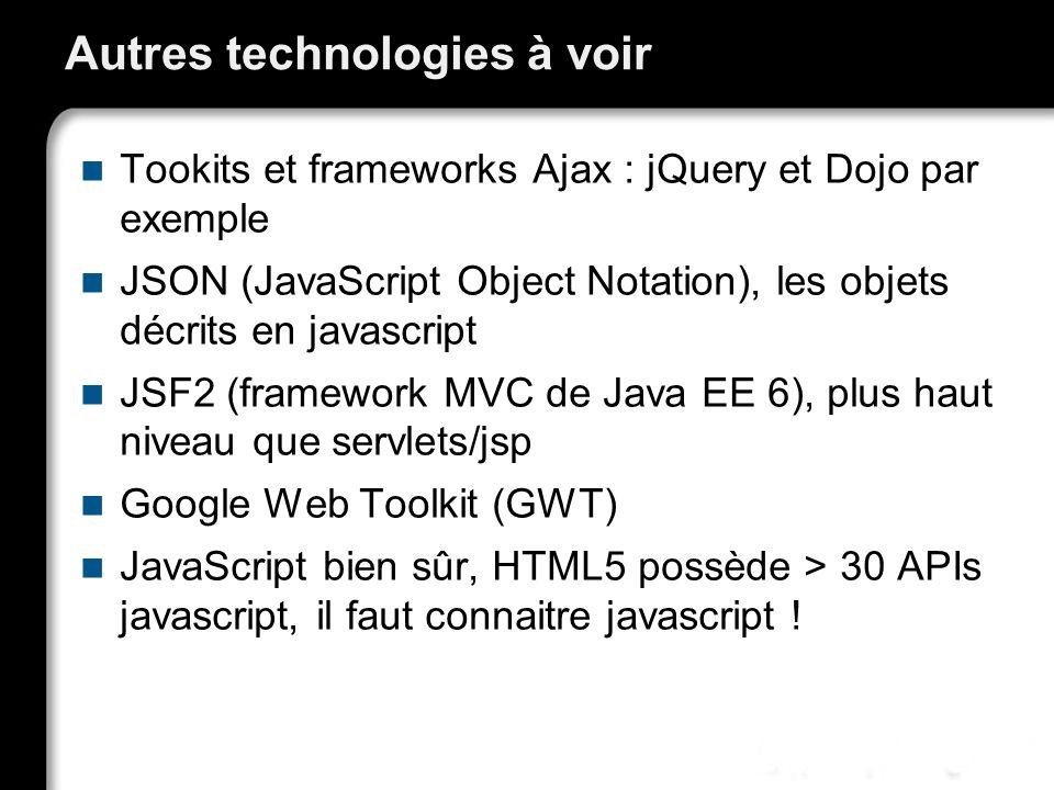 Autres technologies à voir Tookits et frameworks Ajax : jQuery et Dojo par exemple JSON (JavaScript Object Notation), les objets décrits en javascript