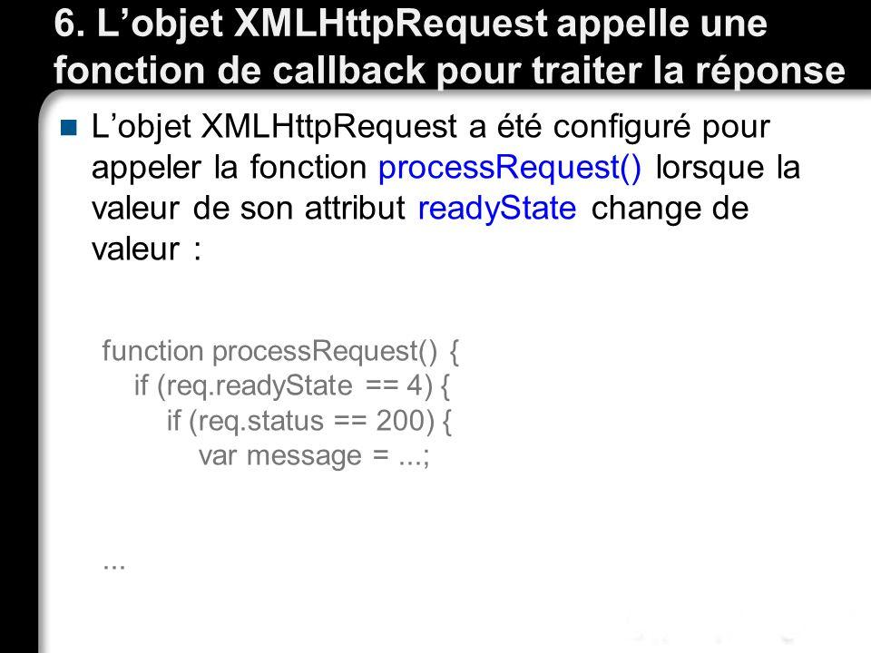 6. Lobjet XMLHttpRequest appelle une fonction de callback pour traiter la réponse Lobjet XMLHttpRequest a été configuré pour appeler la fonction proce
