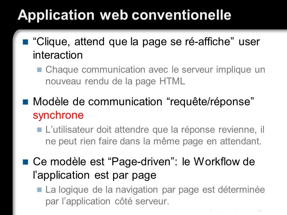 Application web conventionelle Clique, attend que la page se ré-affiche user interaction Chaque communication avec le serveur implique un nouveau rend