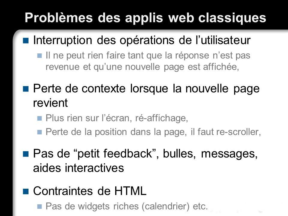 Problèmes des applis web classiques Interruption des opérations de lutilisateur Il ne peut rien faire tant que la réponse nest pas revenue et quune no
