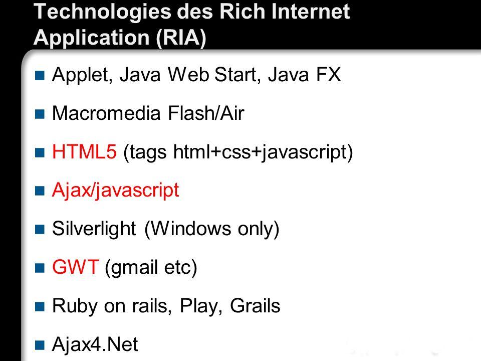 Technologies des Rich Internet Application (RIA) Applet, Java Web Start, Java FX Macromedia Flash/Air HTML5 (tags html+css+javascript) Ajax/javascript