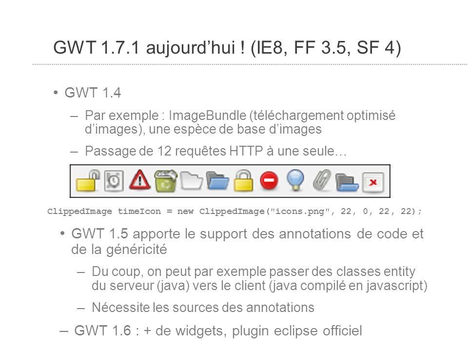 GWT 1.7.1 aujourdhui .