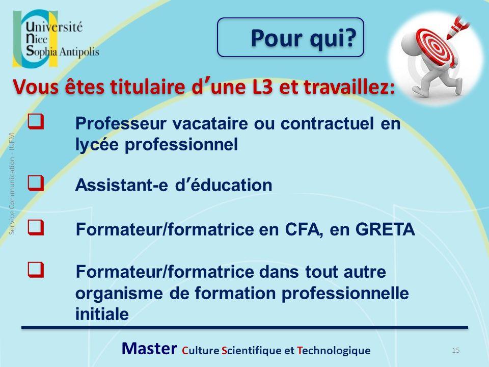 15 Service Communication - IUFM Professeur vacataire ou contractuel en lycée professionnel Assistant-e déducation Formateur/formatrice en CFA, en GRET