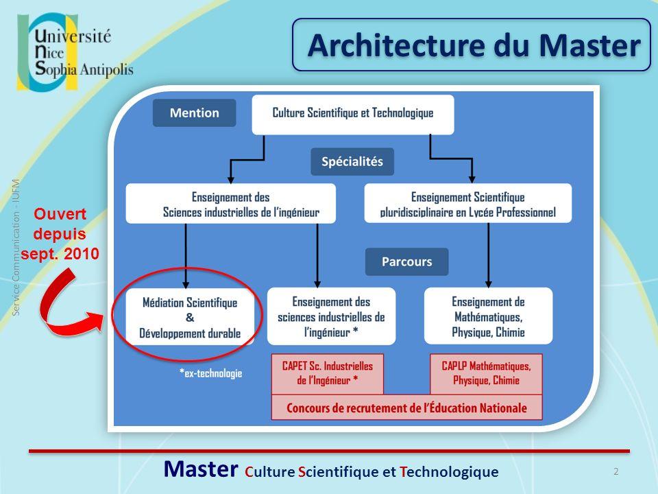 Architecture du Master 2 Service Communication - IUFM Master Culture Scientifique et Technologique Ouvert depuis sept. 2010