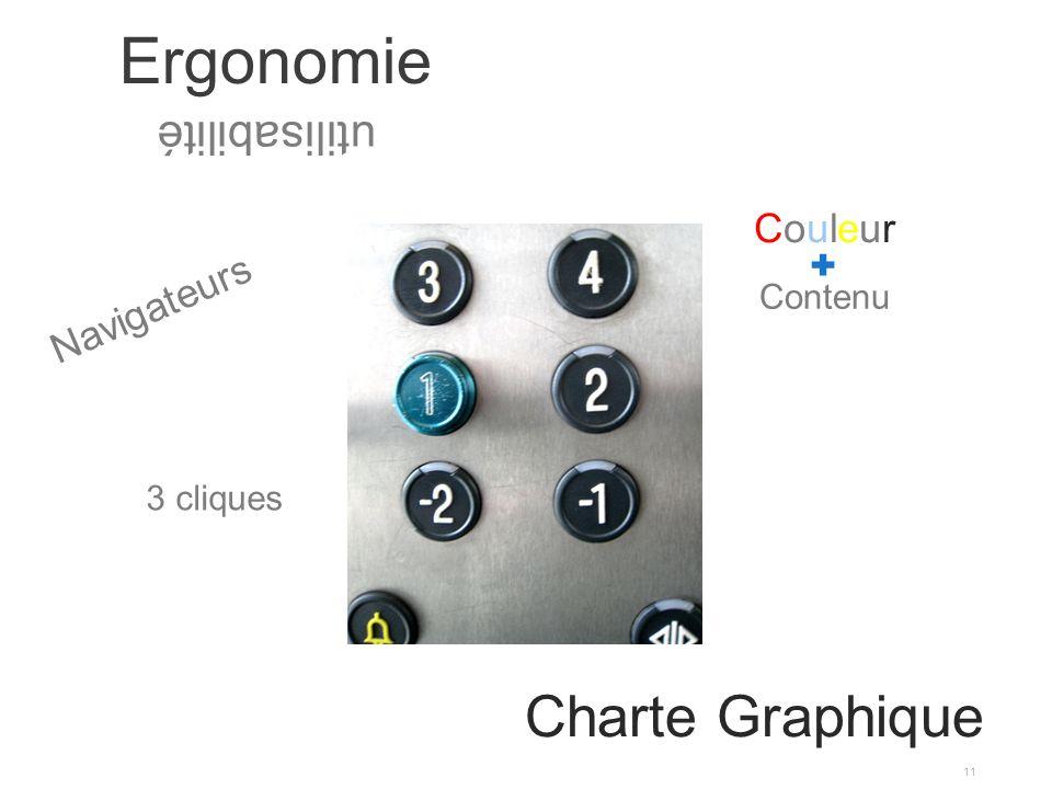 Ergonomie 11 Charte Graphique utilisabilité Navigateurs 3 cliques Contenu CouleurCouleur