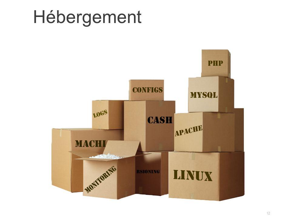 Hébergement 12