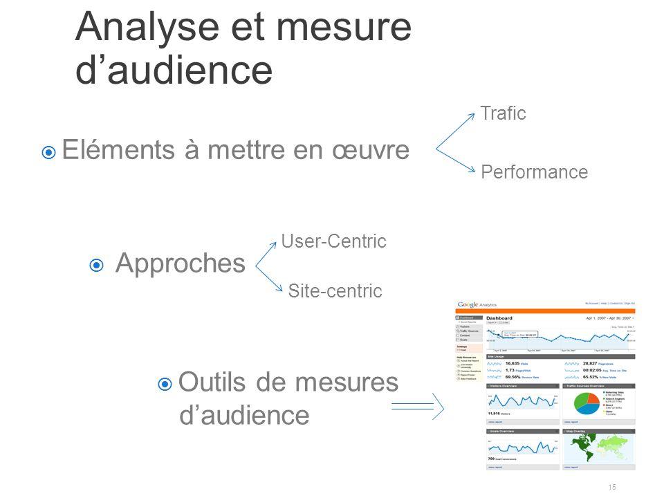 Analyse et mesure daudience 15 Eléments à mettre en œuvre Trafic Performance Outils de mesures daudience Approches User-Centric Site-centric