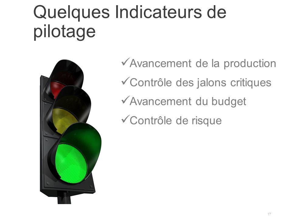 Quelques Indicateurs de pilotage 17 Avancement de la production Contrôle des jalons critiques Avancement du budget Contrôle de risque